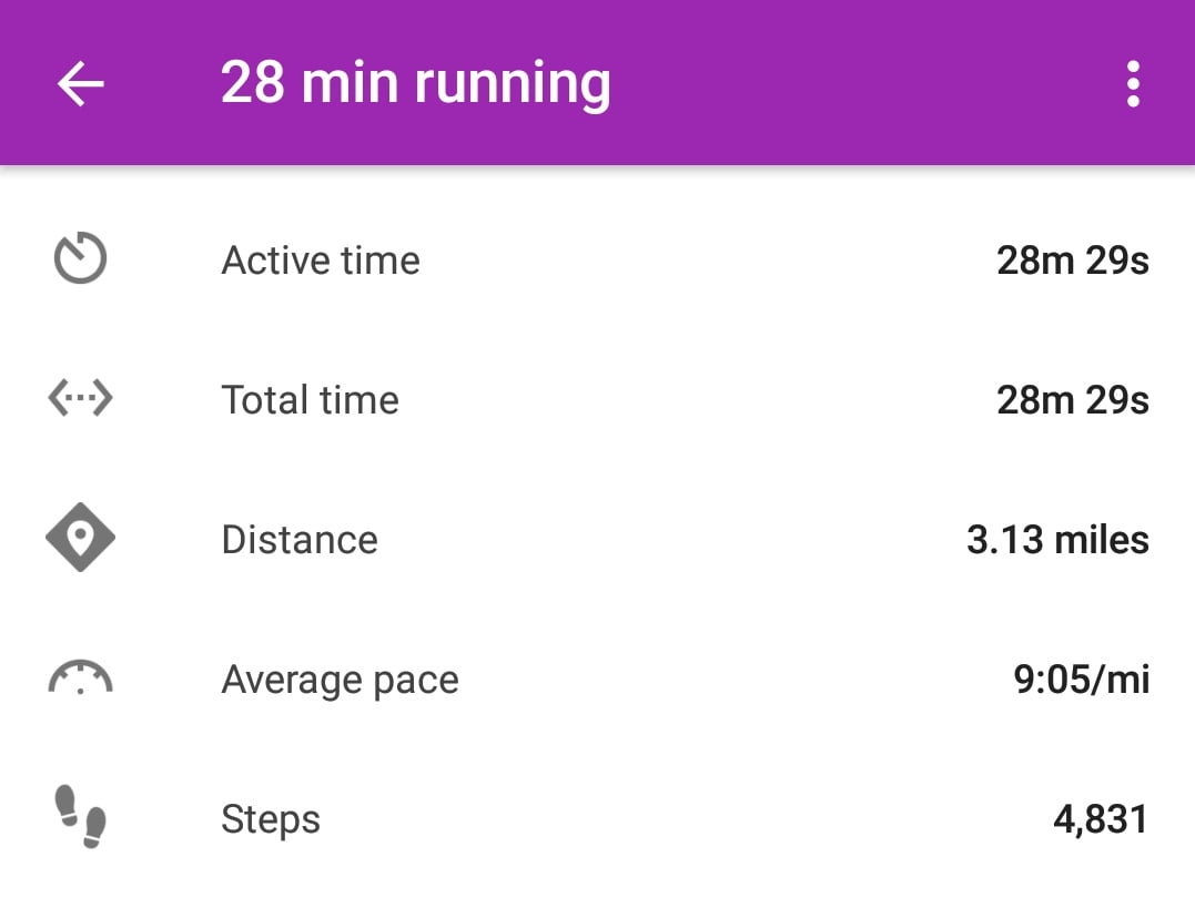 Best 5K Yet, But What's The Goal