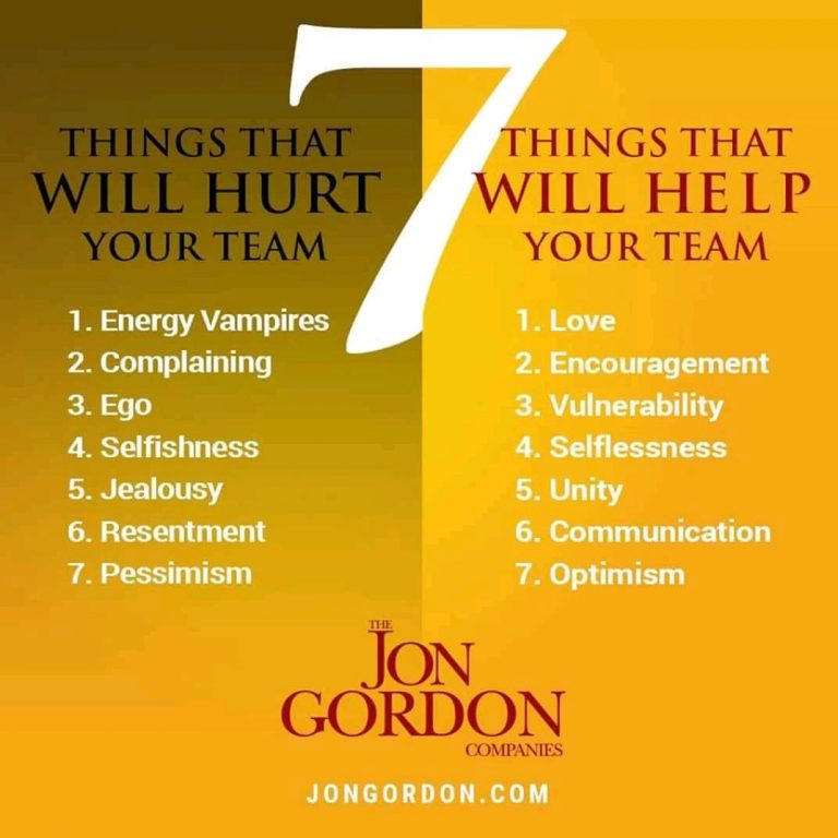 A Guideline For Every Workplace And Team
